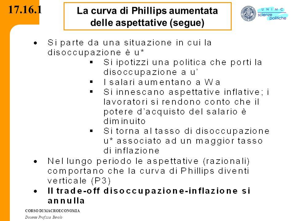 CORSO DI MACROECONOMIA Docente Prof.ssa Bevolo 17.16.1 La curva di Phillips aumentata delle aspettative (segue)