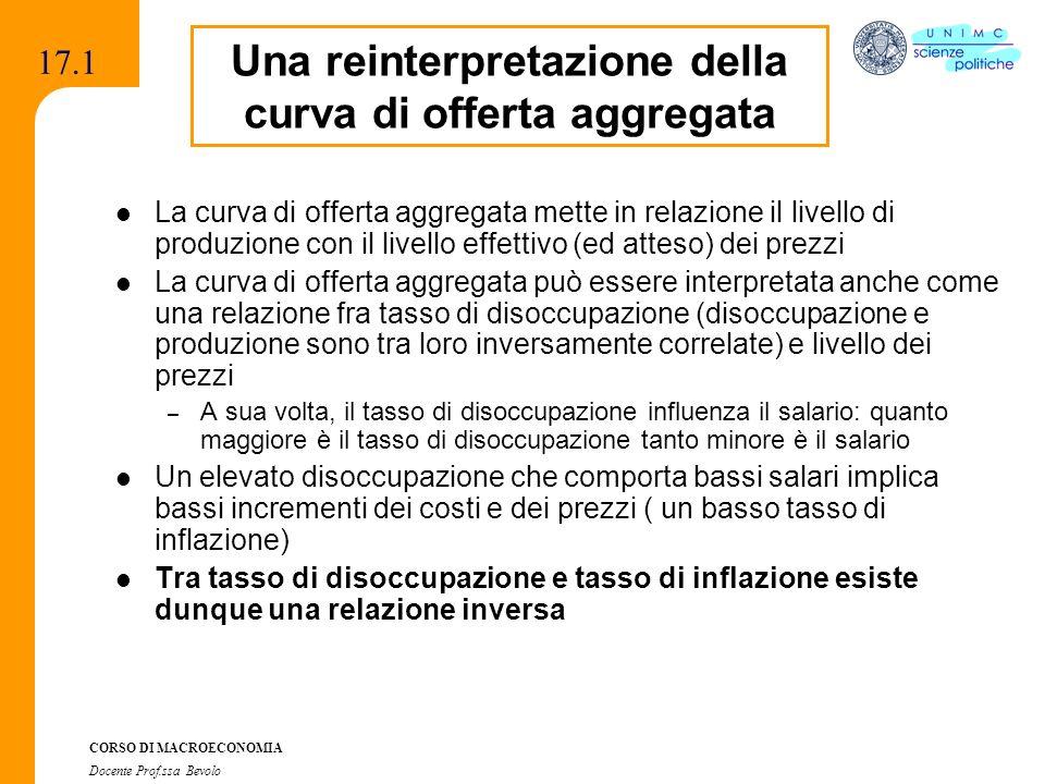CORSO DI MACROECONOMIA Docente Prof.ssa Bevolo 17.12 Inflazione e disoccupazione negli USA, 1970-2000