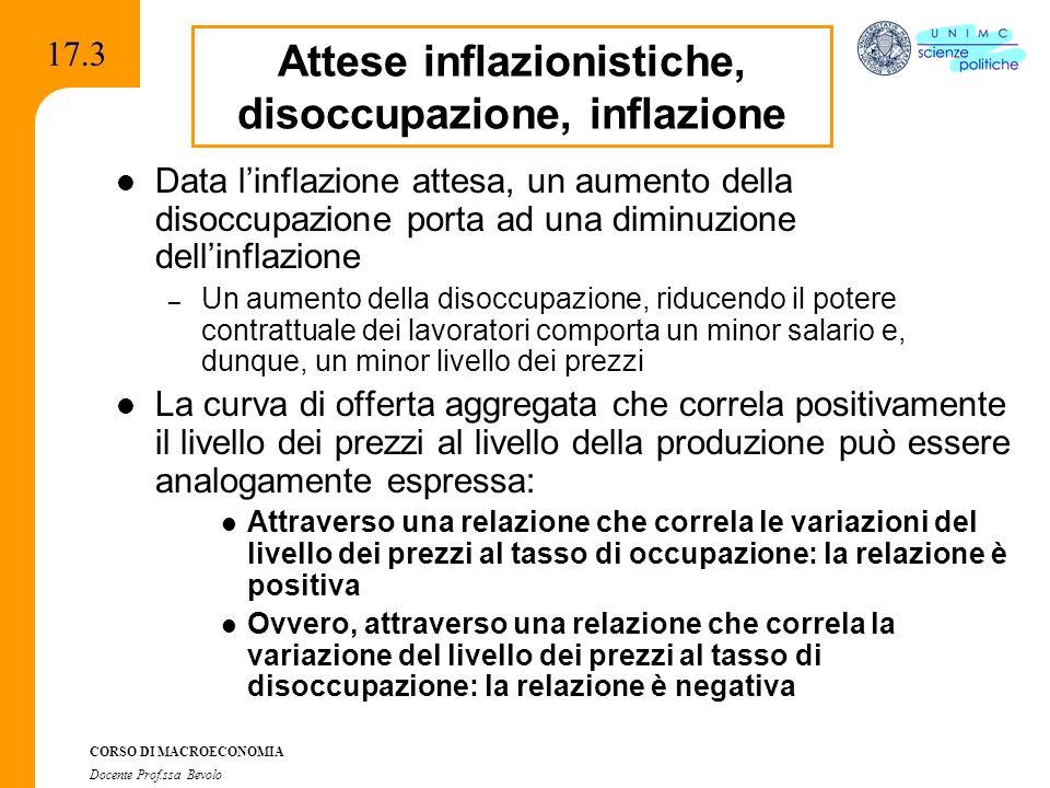 CORSO DI MACROECONOMIA Docente Prof.ssa Bevolo 17.3 Data linflazione attesa, un aumento della disoccupazione porta ad una diminuzione dellinflazione –