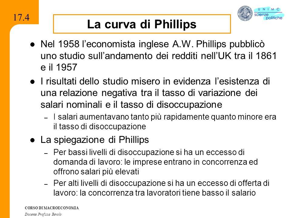 CORSO DI MACROECONOMIA Docente Prof.ssa Bevolo 17.4 Nel 1958 leconomista inglese A.W. Phillips pubblicò uno studio sullandamento dei redditi nellUK tr