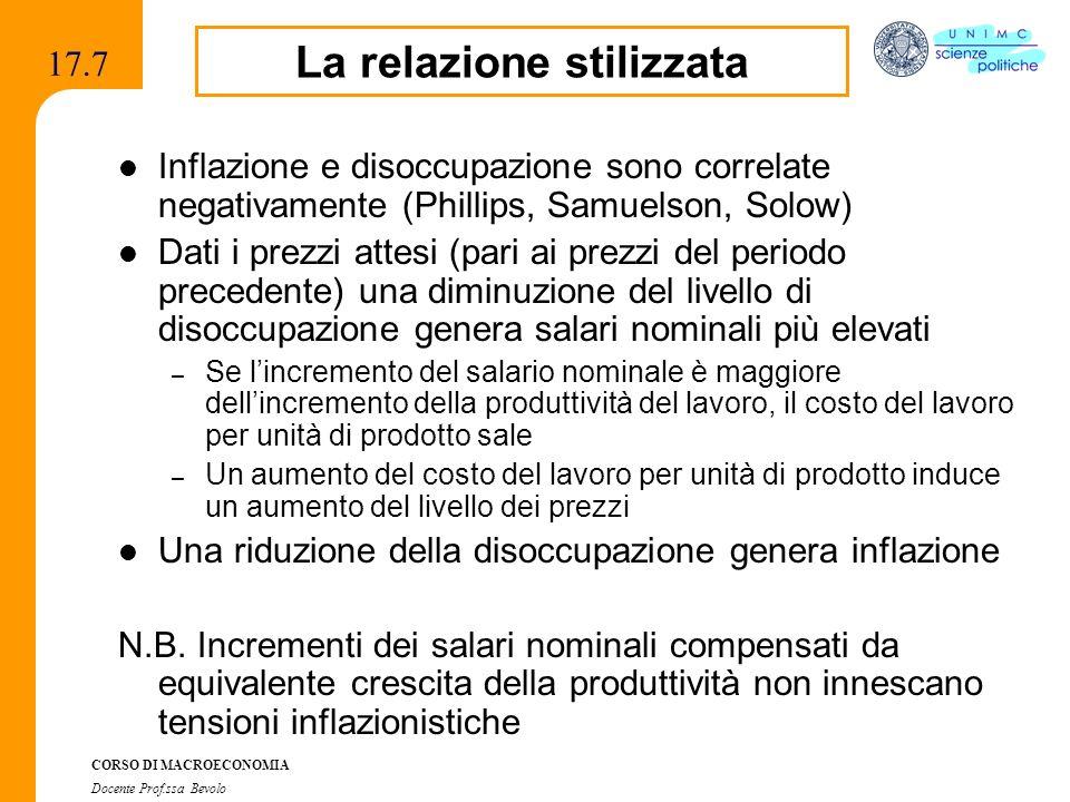 CORSO DI MACROECONOMIA Docente Prof.ssa Bevolo 17.7 Inflazione e disoccupazione sono correlate negativamente (Phillips, Samuelson, Solow) Dati i prezz