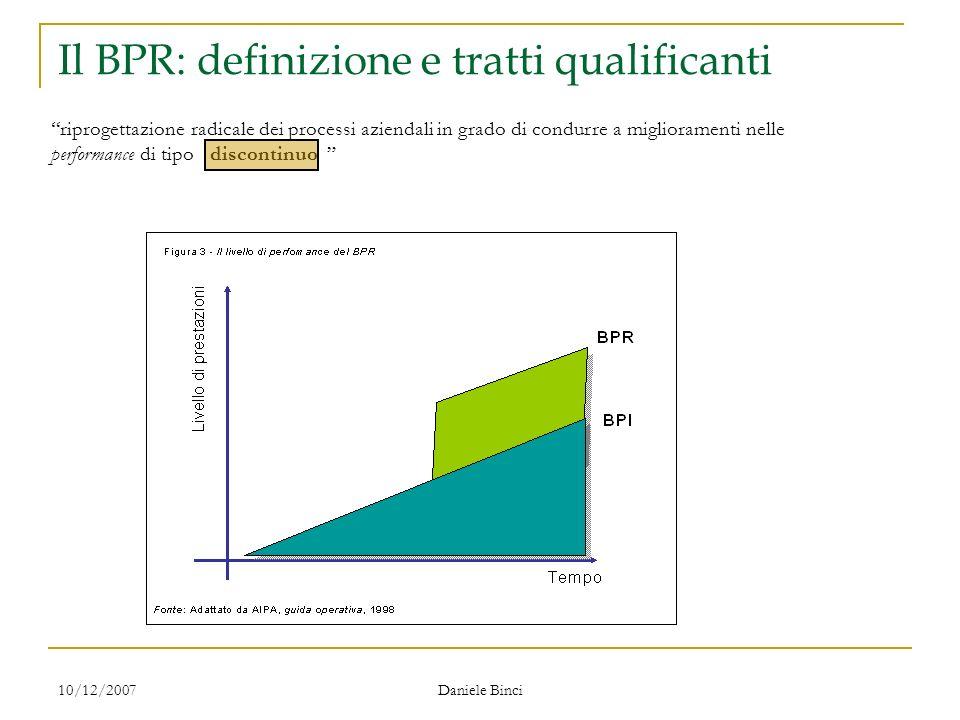 10/12/2007 Daniele Binci Il BPR: definizione e tratti qualificanti riprogettazione radicale dei processi aziendali in grado di condurre a miglioramenti nelle performance di tipo discontinuo