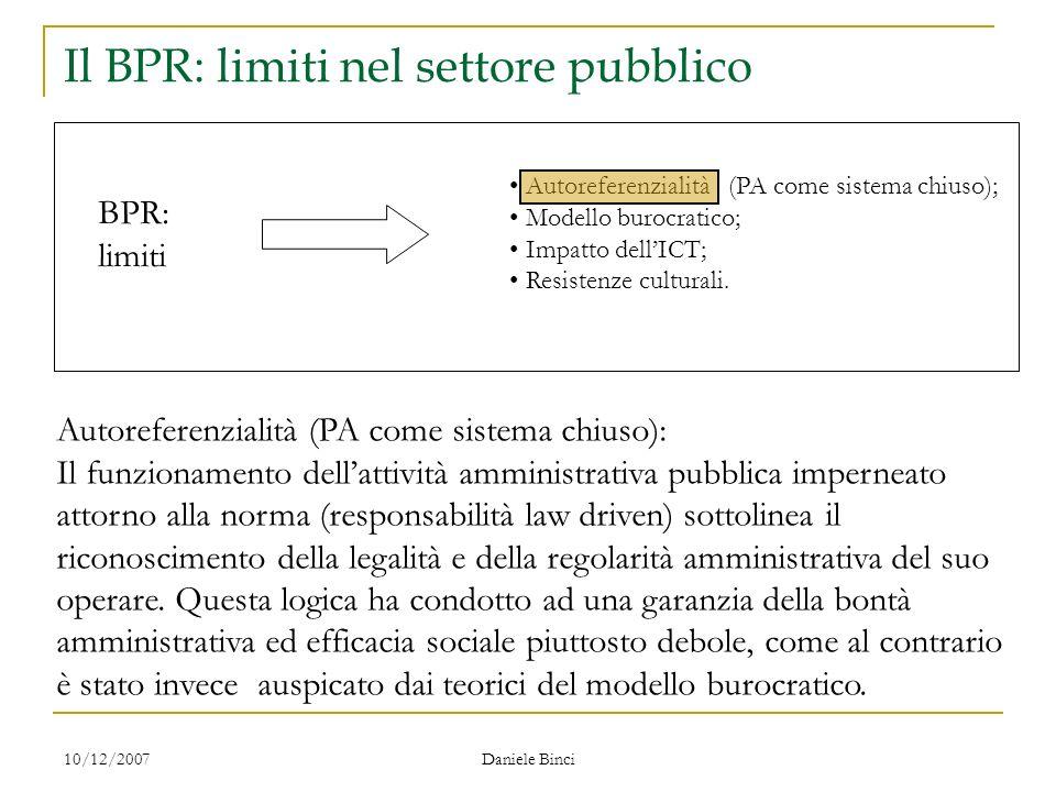 10/12/2007 Daniele Binci Il BPR: limiti nel settore pubblico BPR: limiti Autoreferenzialità (PA come sistema chiuso); Modello burocratico; Impatto del