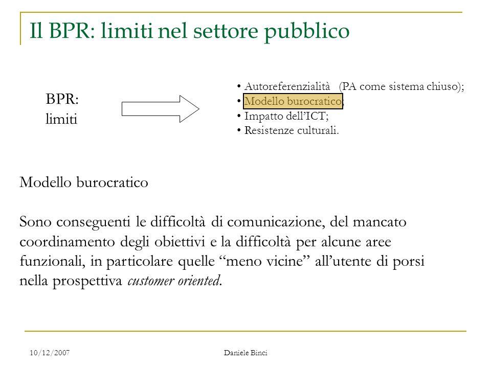 10/12/2007 Daniele Binci Il BPR: limiti nel settore pubblico BPR: limiti Autoreferenzialità (PA come sistema chiuso); Modello burocratico; Impatto dellICT; Resistenze culturali.