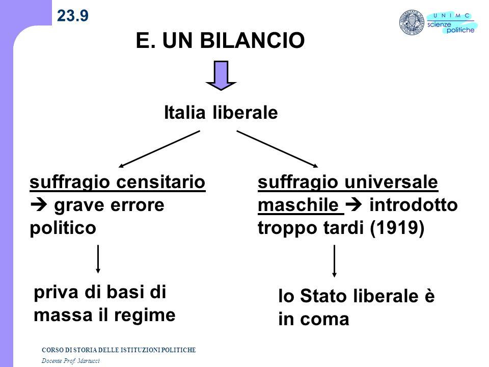CORSO DI STORIA DELLE ISTITUZIONI POLITICHE Docente Prof. Martucci 23.9 E. UN BILANCIO Italia liberale suffragio censitario grave errore politico suff