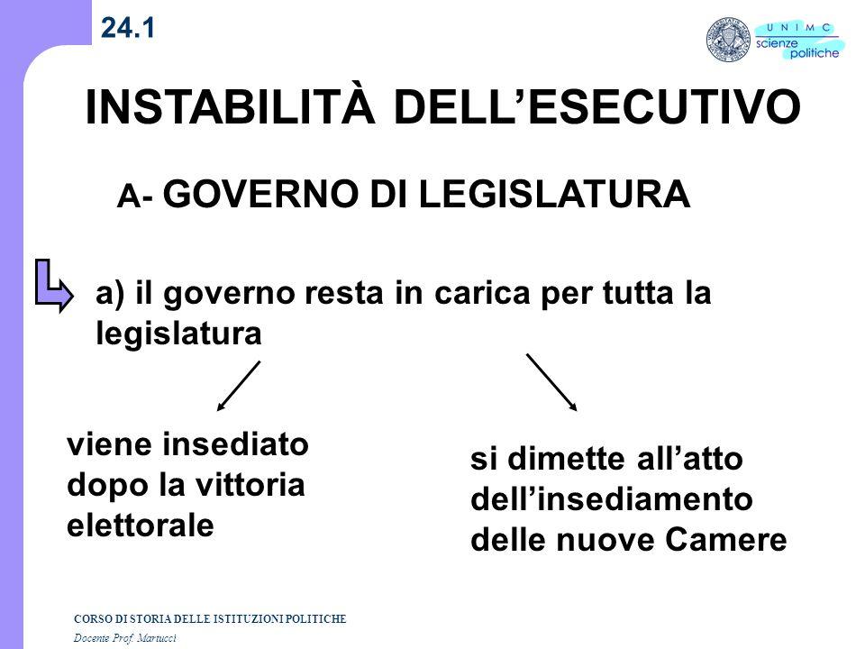 CORSO DI STORIA DELLE ISTITUZIONI POLITICHE Docente Prof. Martucci 24.1 INSTABILITÀ DELLESECUTIVO A- GOVERNO DI LEGISLATURA a) il governo resta in car