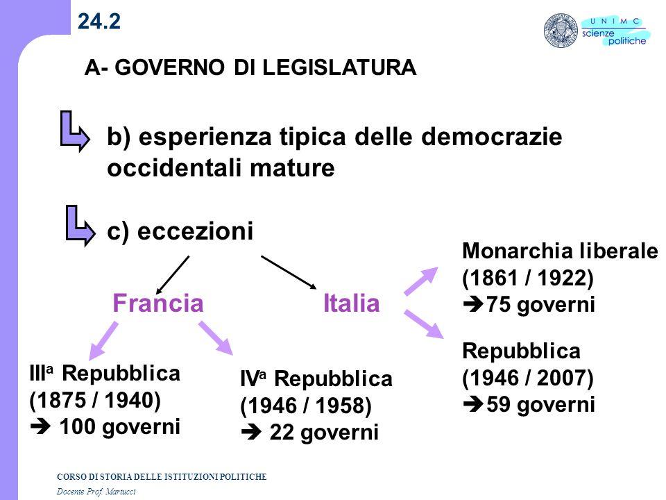 CORSO DI STORIA DELLE ISTITUZIONI POLITICHE Docente Prof. Martucci 24.2 A- GOVERNO DI LEGISLATURA b) esperienza tipica delle democrazie occidentali ma