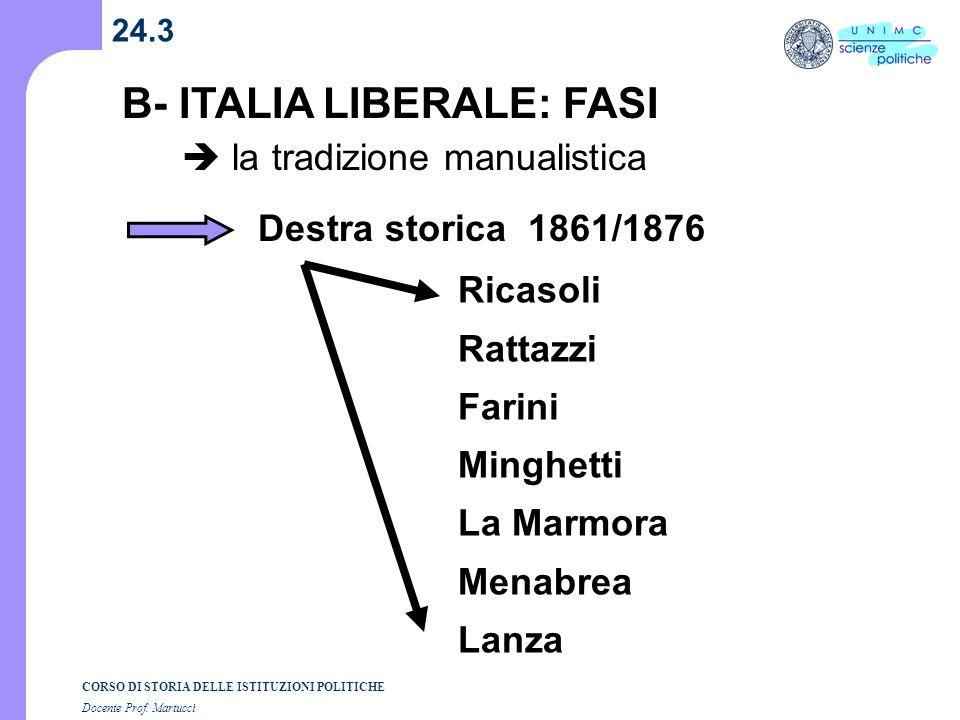 CORSO DI STORIA DELLE ISTITUZIONI POLITICHE Docente Prof. Martucci 24.3 B- ITALIA LIBERALE: FASI la tradizione manualistica Ricasoli Rattazzi Farini M