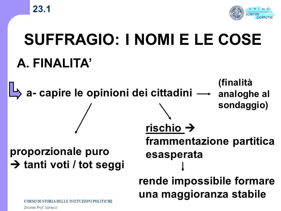 CORSO DI STORIA DELLE ISTITUZIONI POLITICHE Docente Prof. Martucci 23.1 SUFFRAGIO: I NOMI E LE COSE A. FINALITA a- capire le opinioni dei cittadini (f