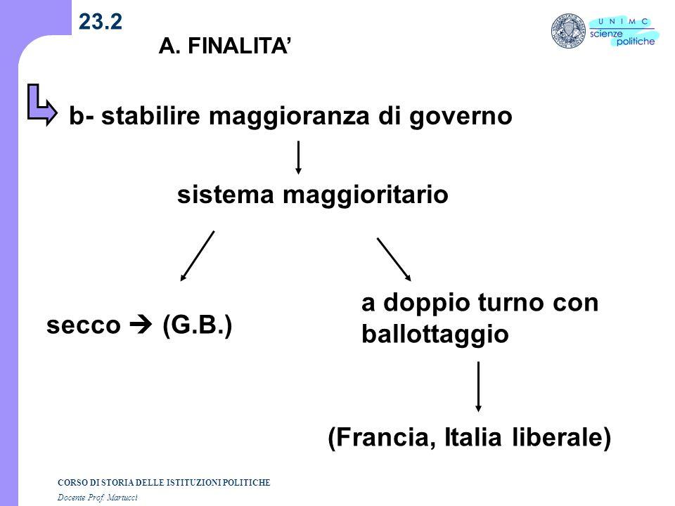 CORSO DI STORIA DELLE ISTITUZIONI POLITICHE Docente Prof. Martucci 23.2 A. FINALITA b- stabilire maggioranza di governo sistema maggioritario secco (G