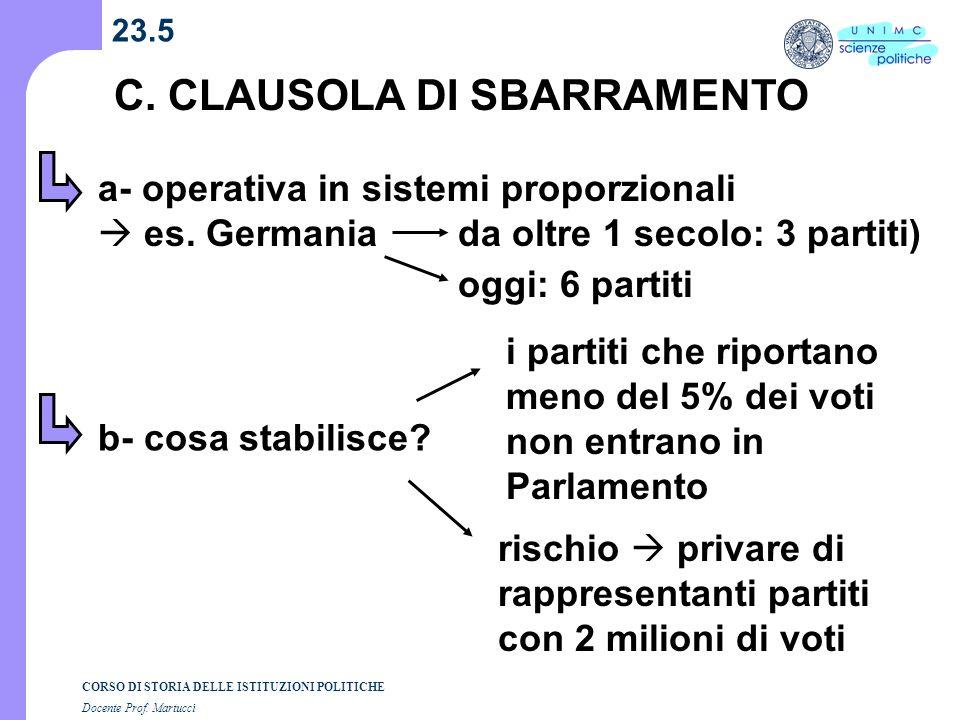 CORSO DI STORIA DELLE ISTITUZIONI POLITICHE Docente Prof. Martucci 23.5 C. CLAUSOLA DI SBARRAMENTO a- operativa in sistemi proporzionali es. Germaniad