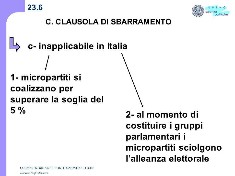 CORSO DI STORIA DELLE ISTITUZIONI POLITICHE Docente Prof. Martucci 23.6 C. CLAUSOLA DI SBARRAMENTO c- inapplicabile in Italia 2- al momento di costitu