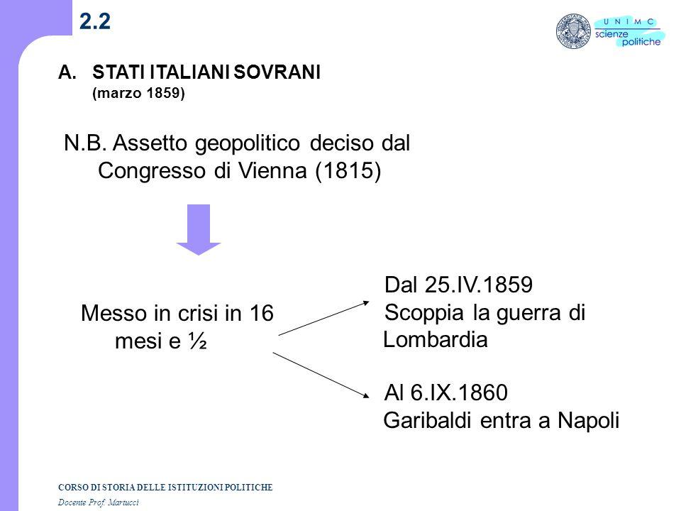 CORSO DI STORIA DELLE ISTITUZIONI POLITICHE Docente Prof. Martucci 2.1 Compressione dei tempi storici A.STATI ITALIANI SOVRANI (marzo 1859) 1) Regno d