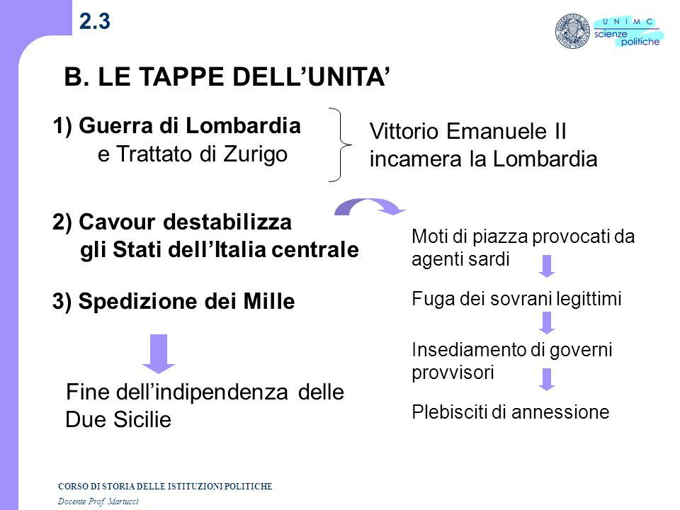 CORSO DI STORIA DELLE ISTITUZIONI POLITICHE Docente Prof. Martucci 2.2 A.STATI ITALIANI SOVRANI (marzo 1859) N.B. Assetto geopolitico deciso dal Congr