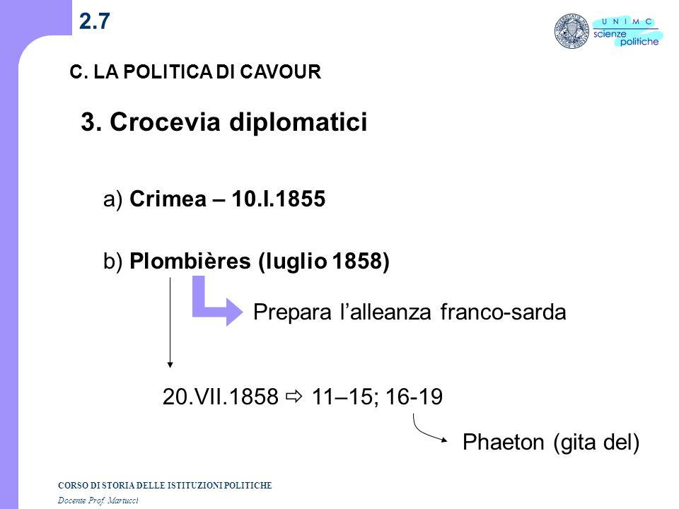 CORSO DI STORIA DELLE ISTITUZIONI POLITICHE Docente Prof. Martucci 2.6 C. LA POLITICA DI CAVOUR a) Luigi Napoleone 2. I legami personali Pres. II a Re