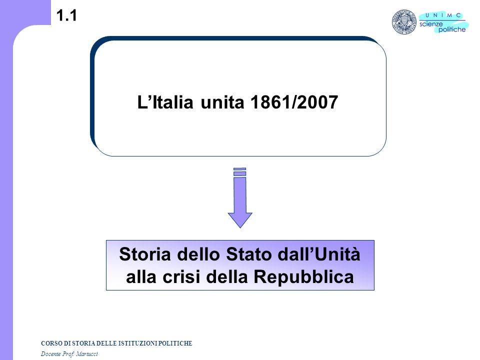 Composizione grafica dott. Andrea Dezi - 2003 CORSO DI STORIA DELLE ISTITUZIONI POLITICHE Docente Prof. Martucci Unità 1 (Lezioni n. 1-2) I SEMESTRE A