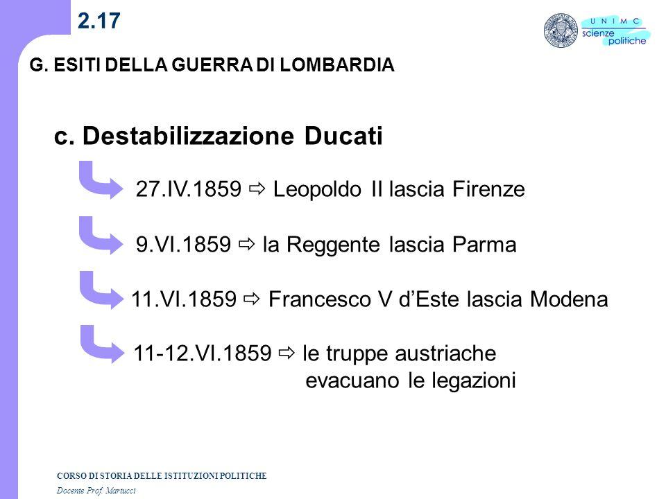 CORSO DI STORIA DELLE ISTITUZIONI POLITICHE Docente Prof. Martucci 2.16 G. ESITI DELLA GUERRA DI LOMBARDIA b. Armistizio di Villafranca – 8.VII.1859 L