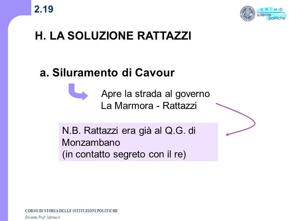 CORSO DI STORIA DELLE ISTITUZIONI POLITICHE Docente Prof. Martucci 2.18 G. ESITI DELLA GUERRA DI LOMBARDIA d. Cavour silurato Villafranca 11.VII.1859