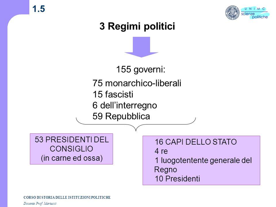 CORSO DI STORIA DELLE ISTITUZIONI POLITICHE Docente Prof. Martucci 1.4 B. STATO ITALIANO 1861/2007 3 Regimi politici Monarchia -liberale 1861/1922 -fa