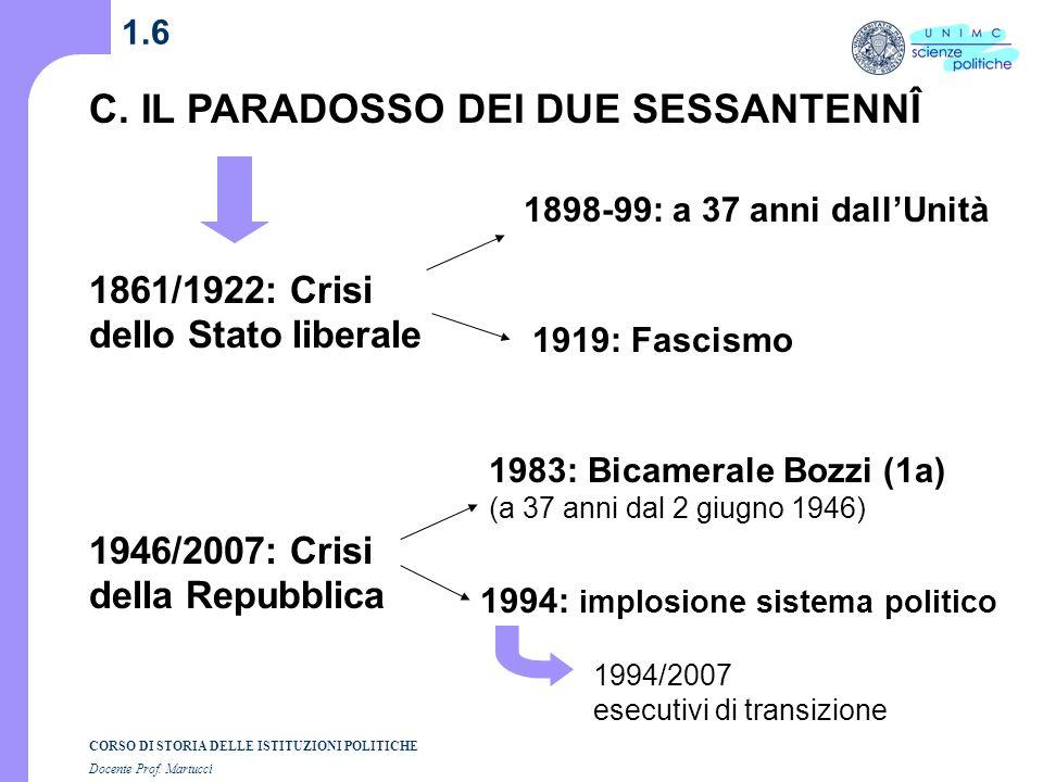 CORSO DI STORIA DELLE ISTITUZIONI POLITICHE Docente Prof. Martucci 1.5 3 Regimi politici 75 monarchico-liberali 15 fascisti 6 dellinterregno 59 Repubb