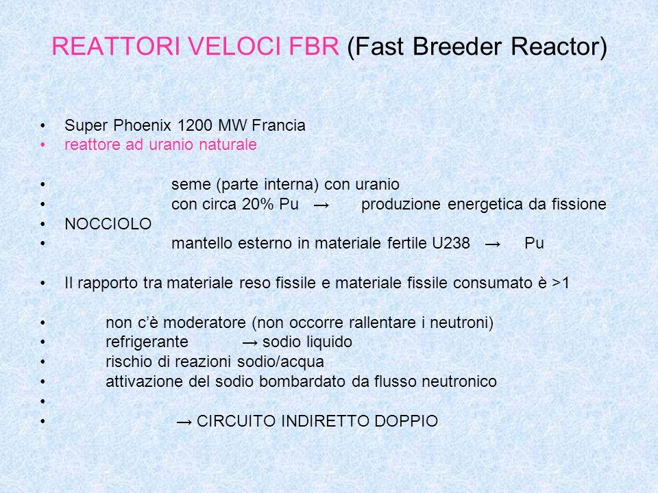 REATTORI VELOCI FBR (Fast Breeder Reactor) Super Phoenix 1200 MW Francia reattore ad uranio naturale seme (parte interna) con uranio con circa 20% Pu produzione energetica da fissione NOCCIOLO mantello esterno in materiale fertile U238 Pu Il rapporto tra materiale reso fissile e materiale fissile consumato è >1 non cè moderatore (non occorre rallentare i neutroni) refrigerante sodio liquido rischio di reazioni sodio/acqua attivazione del sodio bombardato da flusso neutronico CIRCUITO INDIRETTO DOPPIO