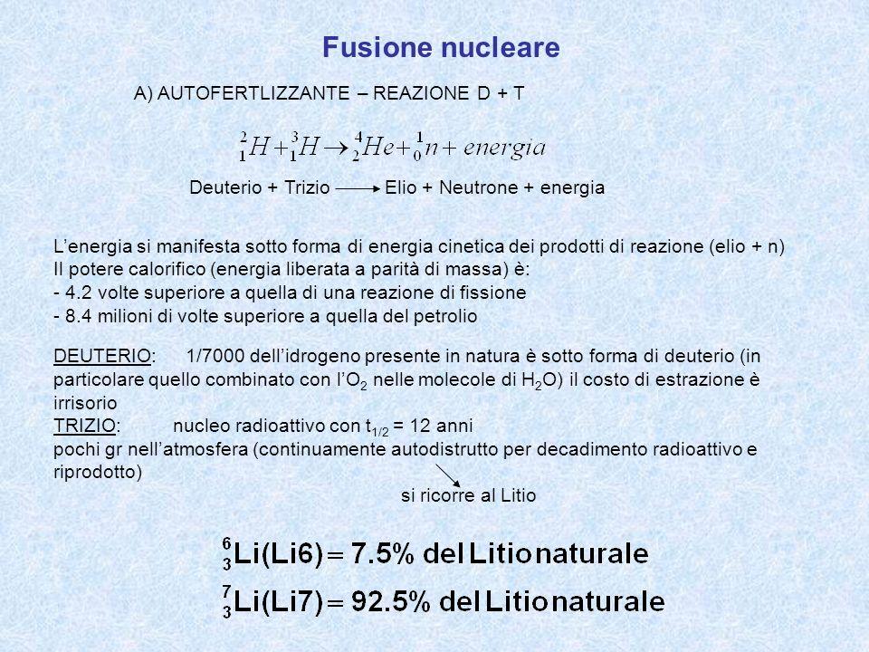 Fusione nucleare A) AUTOFERTLIZZANTE – REAZIONE D + T Lenergia si manifesta sotto forma di energia cinetica dei prodotti di reazione (elio + n) Il potere calorifico (energia liberata a parità di massa) è: - 4.2 volte superiore a quella di una reazione di fissione - 8.4 milioni di volte superiore a quella del petrolio DEUTERIO: 1/7000 dellidrogeno presente in natura è sotto forma di deuterio (in particolare quello combinato con lO 2 nelle molecole di H 2 O) il costo di estrazione è irrisorio TRIZIO: nucleo radioattivo con t 1/2 = 12 anni pochi gr nellatmosfera (continuamente autodistrutto per decadimento radioattivo e riprodotto) si ricorre al Litio Deuterio + Trizio Elio + Neutrone + energia