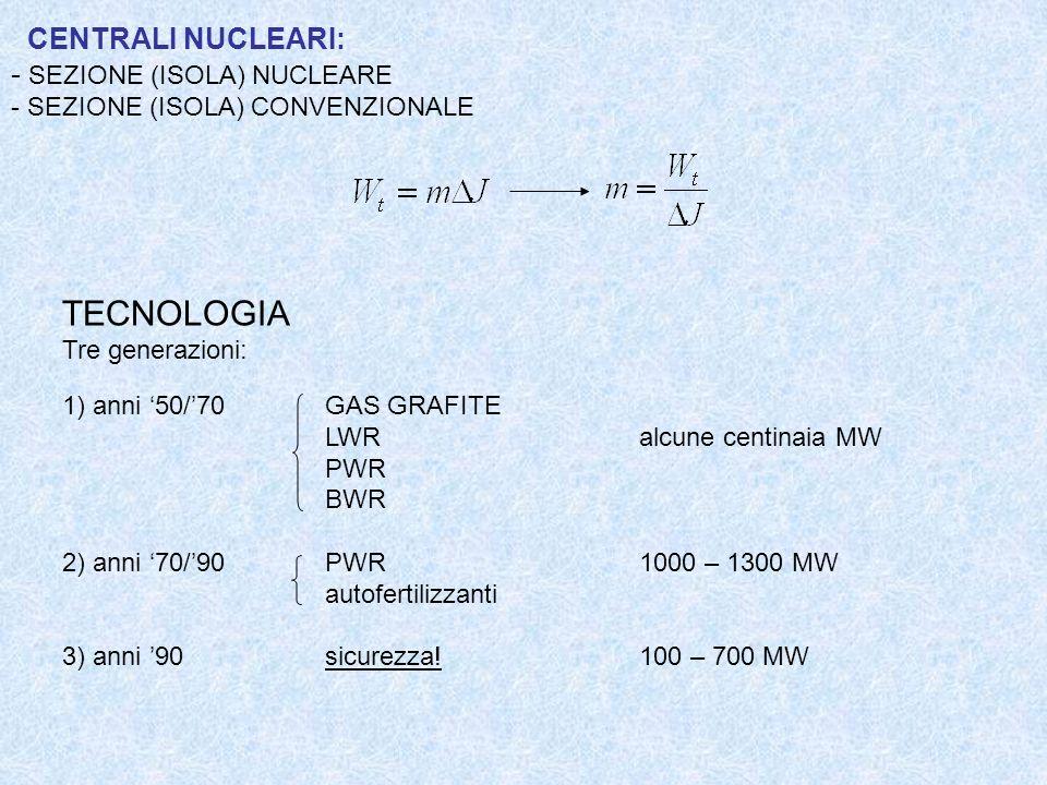 CENTRALI NUCLEARI: - SEZIONE (ISOLA) NUCLEARE - SEZIONE (ISOLA) CONVENZIONALE TECNOLOGIA Tre generazioni: 1) anni 50/70GAS GRAFITE LWRalcune centinaia MW PWR BWR 2) anni 70/90PWR1000 – 1300 MW autofertilizzanti 3) anni 90sicurezza!100 – 700 MW