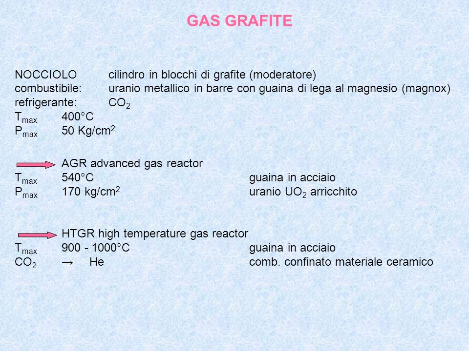 GAS GRAFITE NOCCIOLOcilindro in blocchi di grafite (moderatore) combustibile: uranio metallico in barre con guaina di lega al magnesio (magnox) refrigerante: CO 2 T max 400°C P max 50 Kg/cm 2 AGR advanced gas reactor T max 540°Cguaina in acciaio P max 170 kg/cm 2 uranio UO 2 arricchito HTGR high temperature gas reactor T max 900 - 1000°Cguaina in acciaio CO 2 Hecomb.
