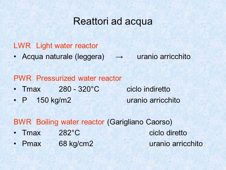 Reattori ad acqua LWRLight water reactor Acqua naturale (leggera) uranio arricchito PWRPressurized water reactor Tmax 280 - 320°Cciclo indiretto P150 kg/m2uranio arricchito BWRBoiling water reactor (Garigliano Caorso) Tmax 282°Cciclo diretto Pmax 68 kg/cm2uranio arricchito