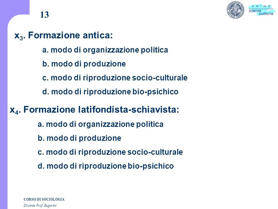 CORSO DI SOCIOLOGIA Docente Prof. Bugarini x 3. Formazione antica: a.