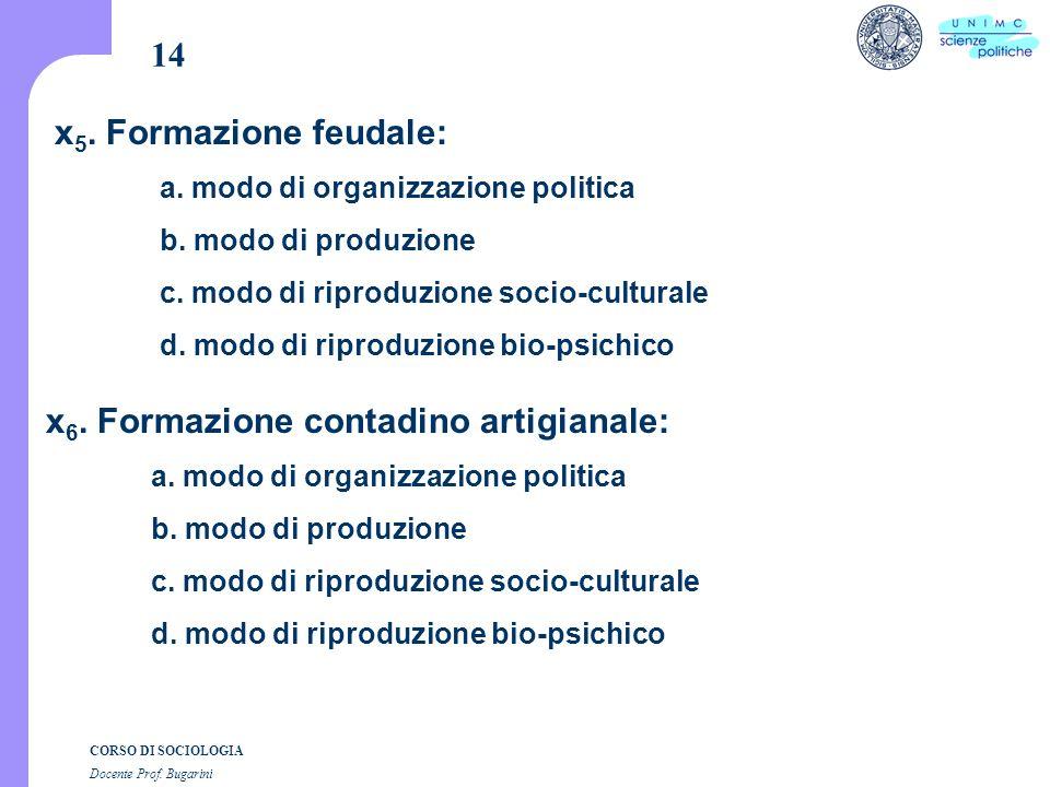 CORSO DI SOCIOLOGIA Docente Prof. Bugarini x 5. Formazione feudale: a.
