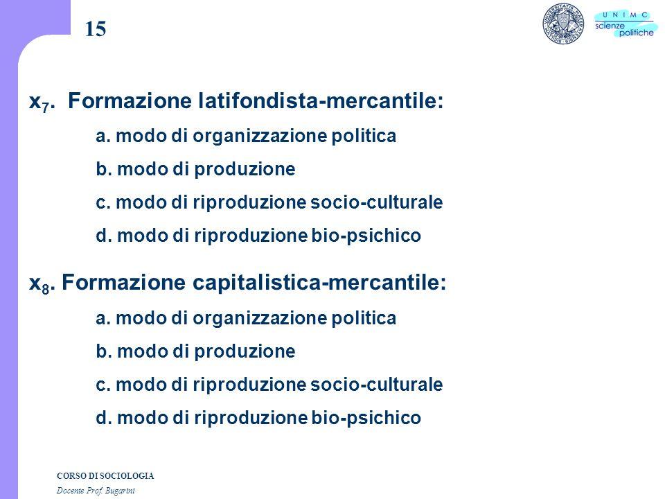 CORSO DI SOCIOLOGIA Docente Prof. Bugarini 15 x 7.