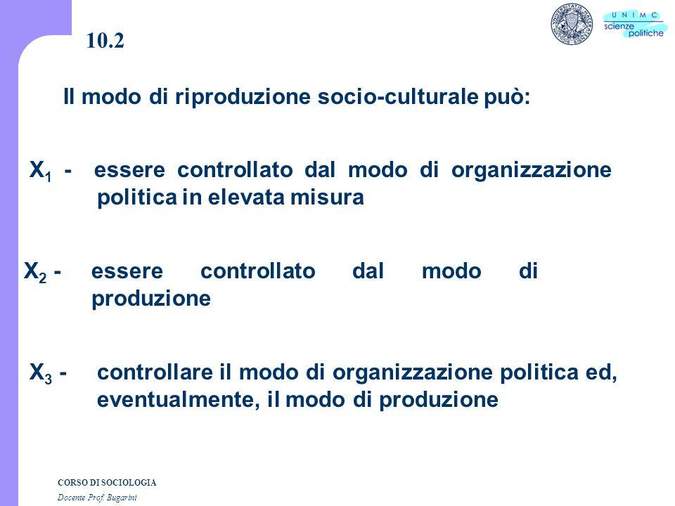 CORSO DI SOCIOLOGIA Docente Prof.Bugarini 12.2 segue x 1.