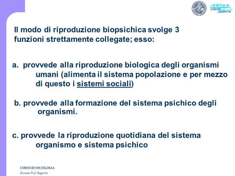 CORSO DI SOCIOLOGIA Docente Prof. Bugarini a.