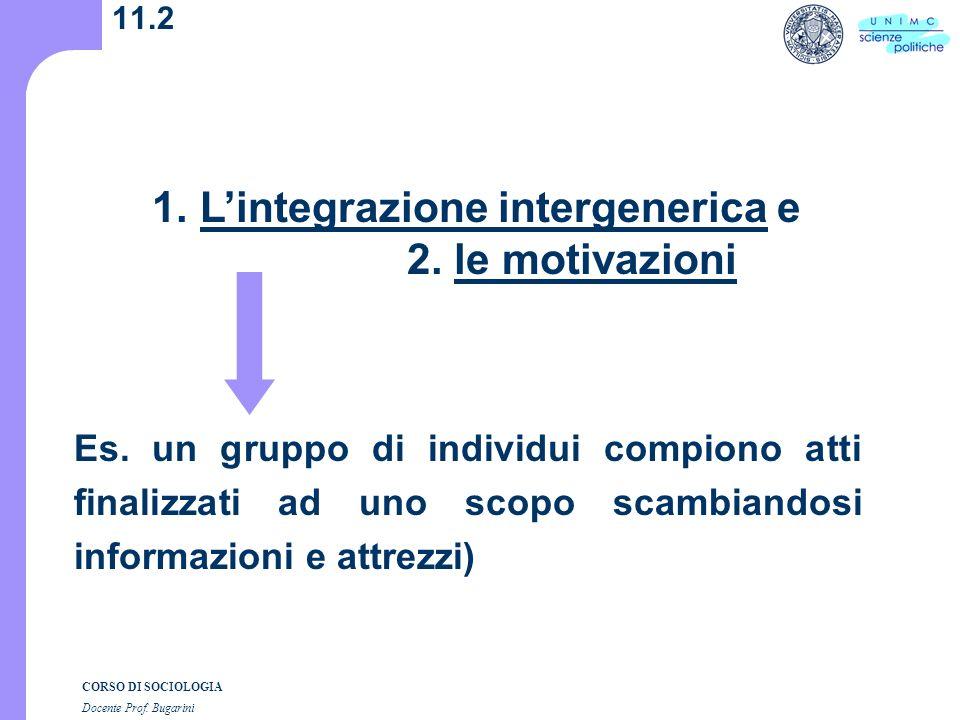 CORSO DI SOCIOLOGIA Docente Prof. Bugarini 11.2 1.Lintegrazione intergenerica e 2.