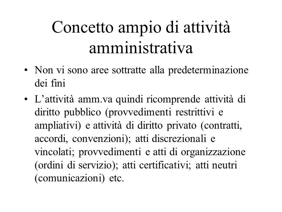 Concetto ampio di attività amministrativa Non vi sono aree sottratte alla predeterminazione dei fini Lattività amm.va quindi ricomprende attività di d