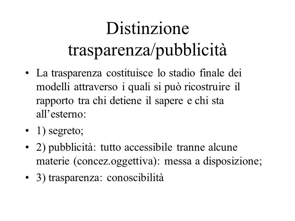 Distinzione trasparenza/pubblicità La trasparenza costituisce lo stadio finale dei modelli attraverso i quali si può ricostruire il rapporto tra chi d