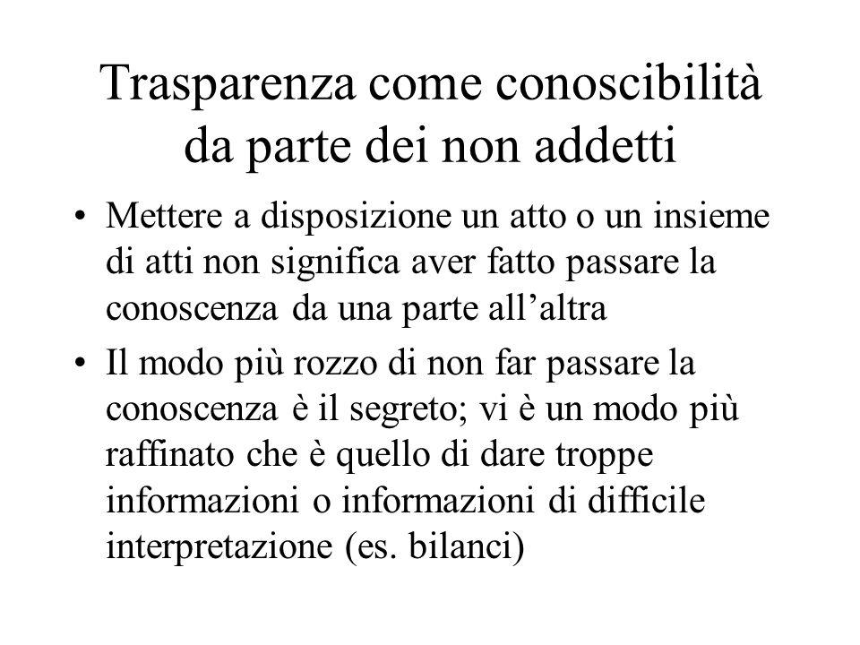 Trasparenza come conoscibilità da parte dei non addetti Mettere a disposizione un atto o un insieme di atti non significa aver fatto passare la conosc