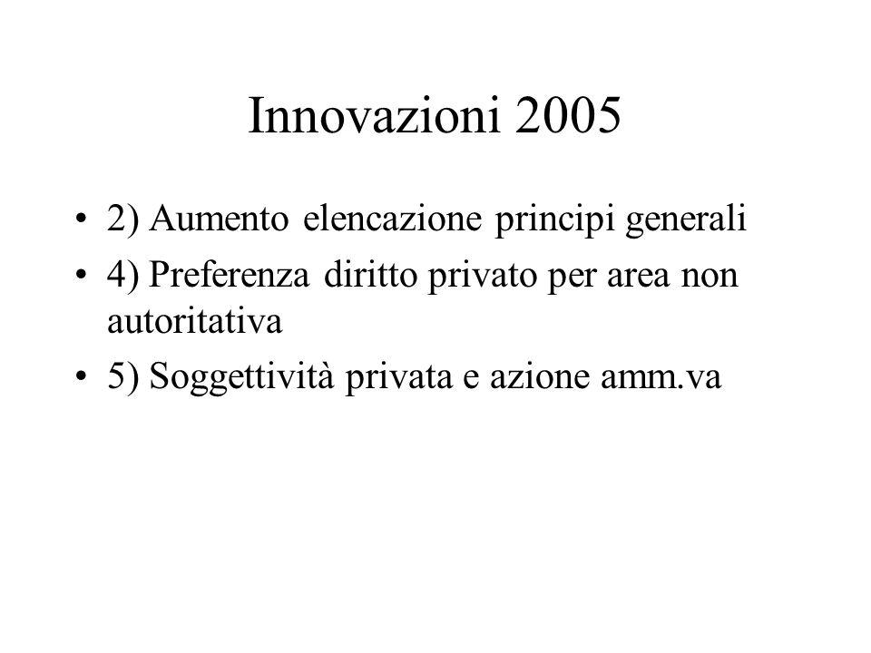 Innovazioni 2005 2) Aumento elencazione principi generali 4) Preferenza diritto privato per area non autoritativa 5) Soggettività privata e azione amm