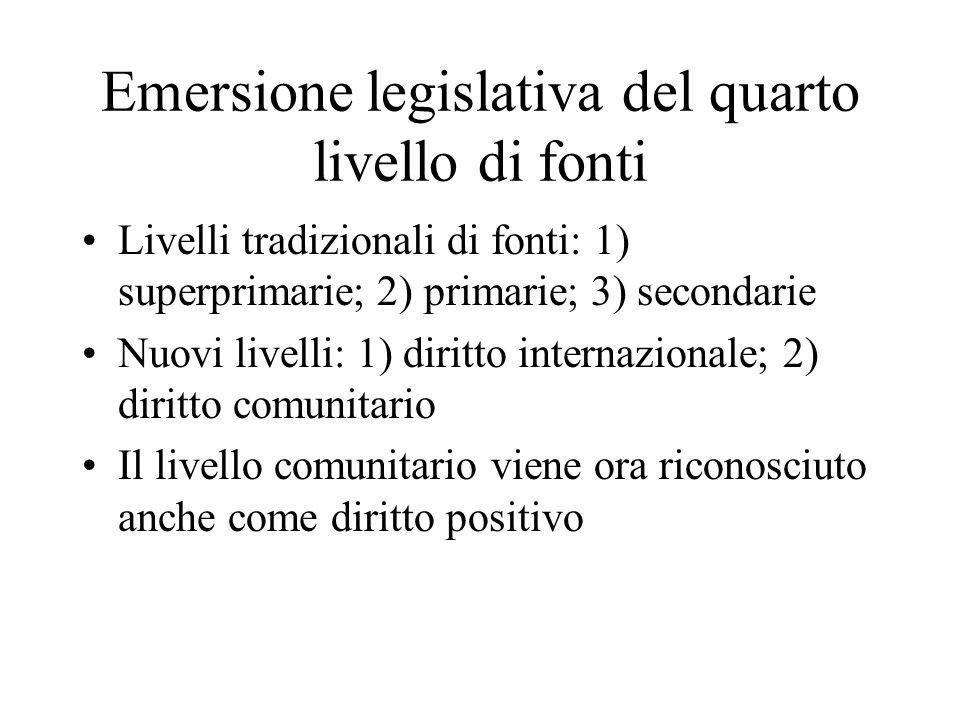 Emersione legislativa del quarto livello di fonti Livelli tradizionali di fonti: 1) superprimarie; 2) primarie; 3) secondarie Nuovi livelli: 1) diritt