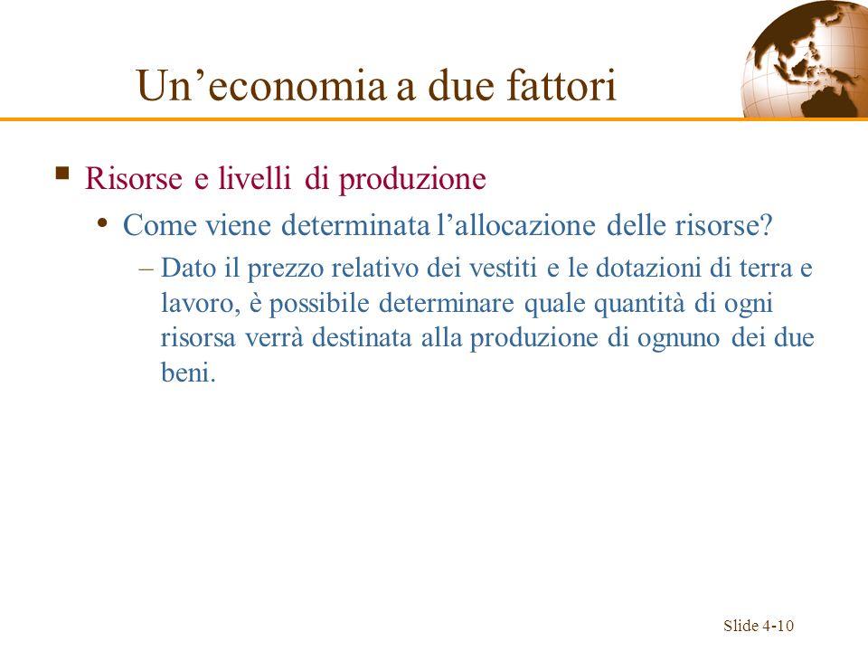 Slide 4-10 Risorse e livelli di produzione Come viene determinata lallocazione delle risorse? –Dato il prezzo relativo dei vestiti e le dotazioni di t