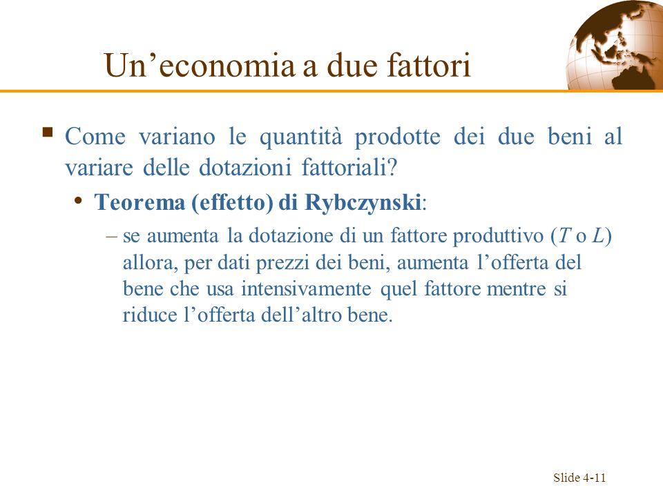 Slide 4-11 Come variano le quantità prodotte dei due beni al variare delle dotazioni fattoriali? Teorema (effetto) di Rybczynski: –se aumenta la dotaz