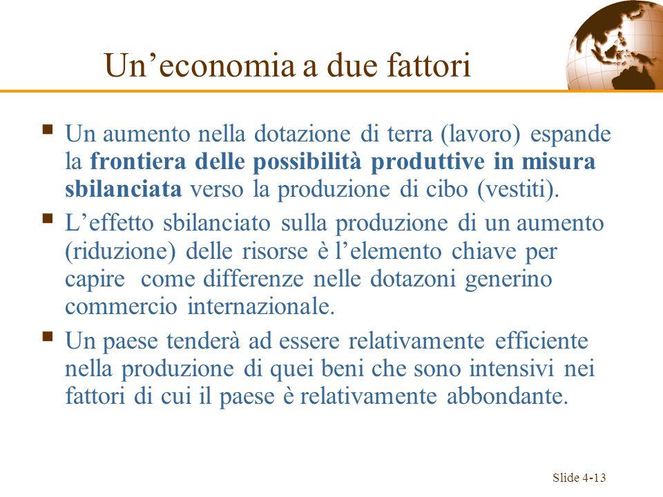 Slide 4-13 Un aumento nella dotazione di terra (lavoro) espande la frontiera delle possibilità produttive in misura sbilanciata verso la produzione di