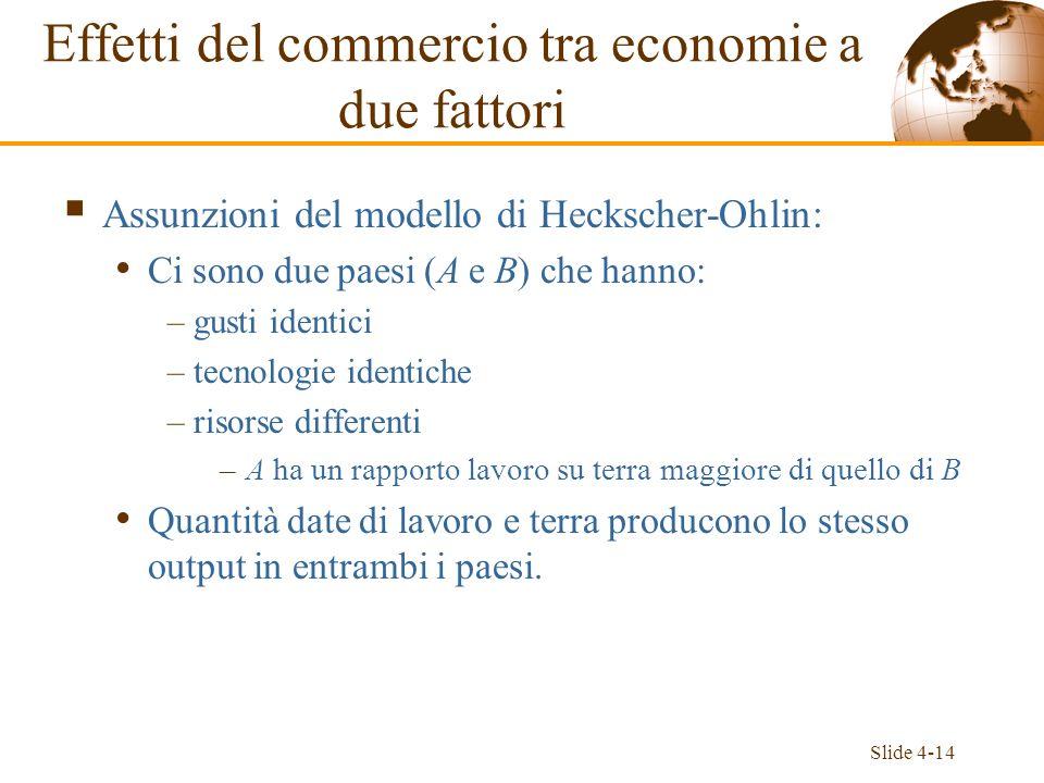 Slide 4-14 Assunzioni del modello di Heckscher-Ohlin: Ci sono due paesi (A e B) che hanno: –gusti identici –tecnologie identiche –risorse differenti –