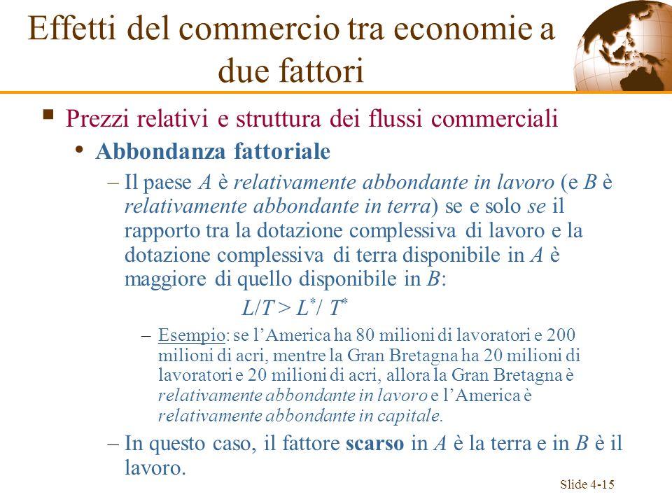 Slide 4-15 Prezzi relativi e struttura dei flussi commerciali Abbondanza fattoriale –Il paese A è relativamente abbondante in lavoro (e B è relativame