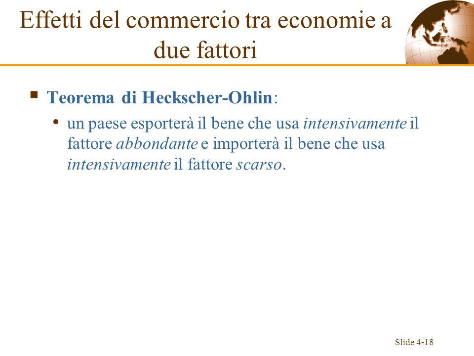 Slide 4-18 Teorema di Heckscher-Ohlin: un paese esporterà il bene che usa intensivamente il fattore abbondante e importerà il bene che usa intensivame