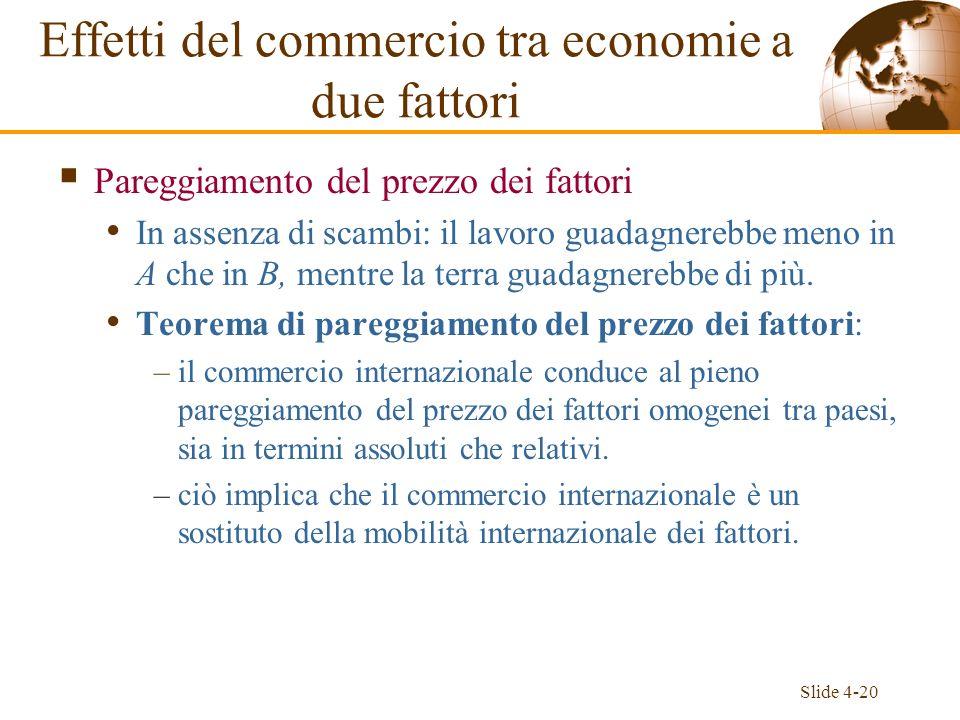 Slide 4-20 Pareggiamento del prezzo dei fattori In assenza di scambi: il lavoro guadagnerebbe meno in A che in B, mentre la terra guadagnerebbe di più