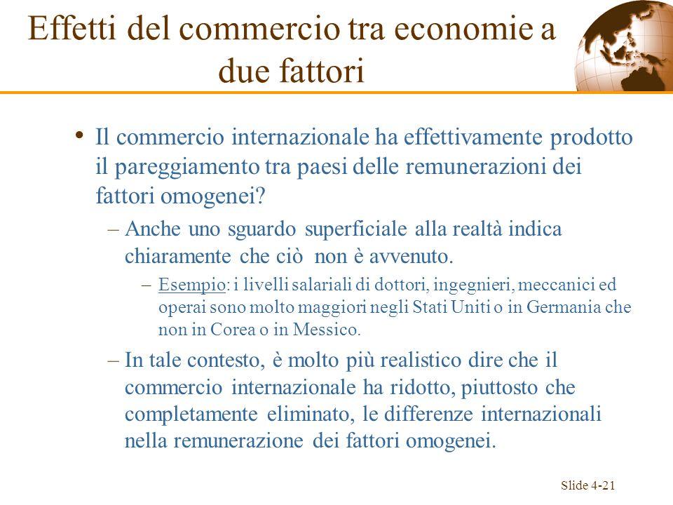 Slide 4-21 Il commercio internazionale ha effettivamente prodotto il pareggiamento tra paesi delle remunerazioni dei fattori omogenei? –Anche uno sgua