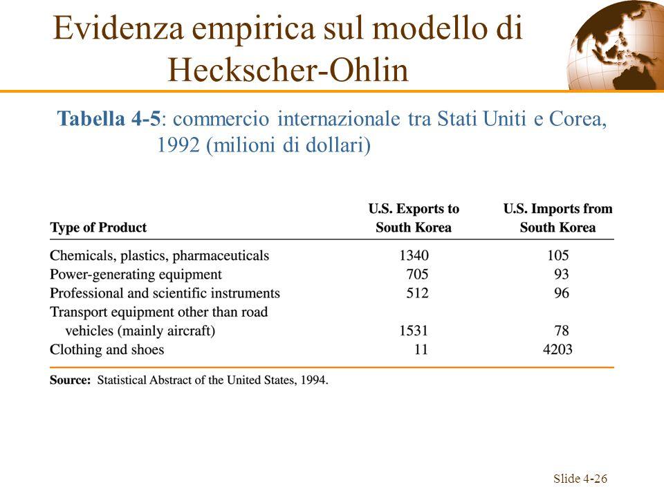 Slide 4-26 Evidenza empirica sul modello di Heckscher-Ohlin Tabella 4-5: commercio internazionale tra Stati Uniti e Corea, 1992 (milioni di dollari)