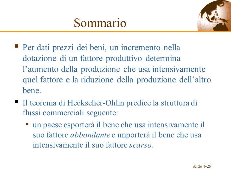 Slide 4-29 Per dati prezzi dei beni, un incremento nella dotazione di un fattore produttivo determina laumento della produzione che usa intensivamente